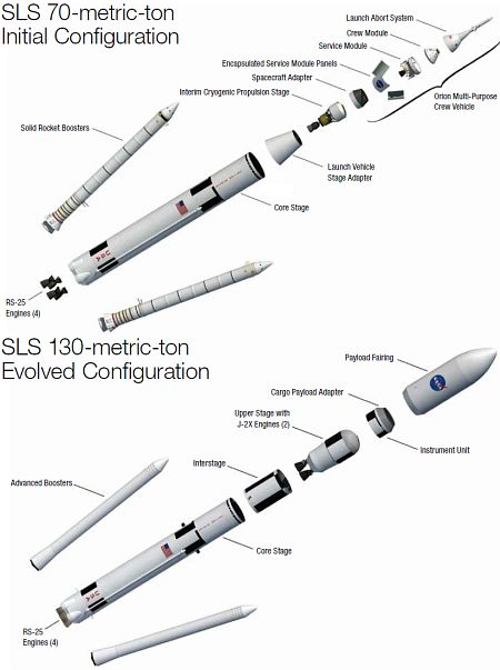 click for SLS 70MT & 130MT info .pdf with image